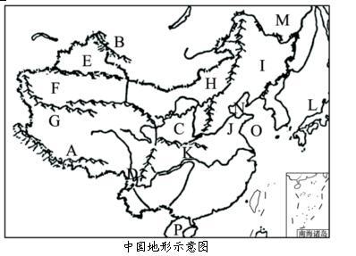 (5)秦岭—淮河一线是我国著名的地理分界线请说出是哪些地理分界线?