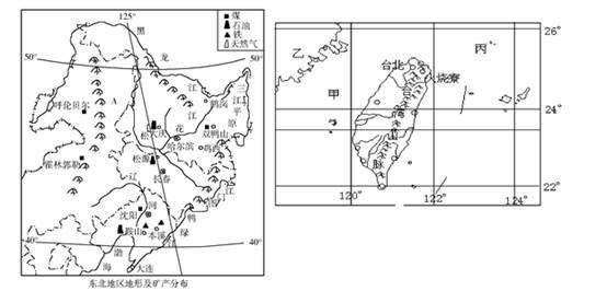 初中手绘电路图