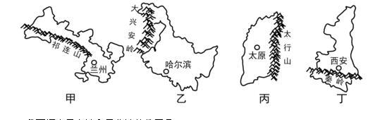 初中地理地势和地形试题列表-初中地理中国的自然环境