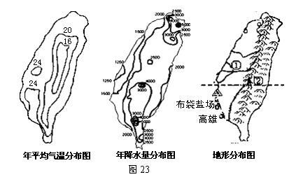 初中地理山东省青岛市2012年初级中学学业水平考试及答案.doc