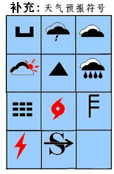 下列天气符号所代表的天气,与人们的户外活动最为适宜的一组是 -初