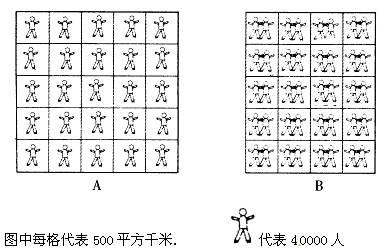 请你根据下图计算A B两地的人口密度